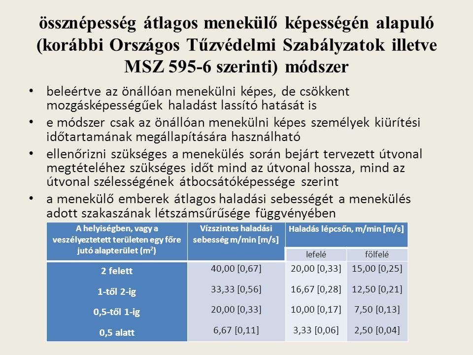 Vízszintes haladási sebesség m/min [m/s] Haladás lépcsőn, m/min [m/s]